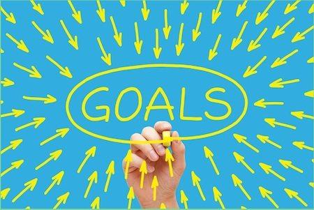 Why_Goal_setting_works